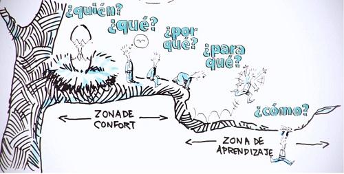 Te_Atreves_a_sonar_II_V2